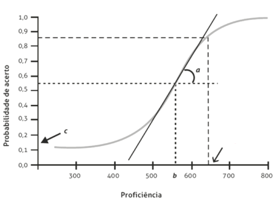 curva-caracteristica