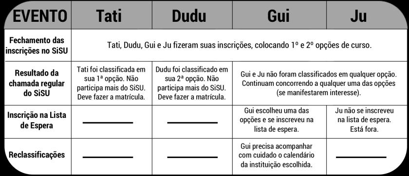 Tabela SiSU1.png
